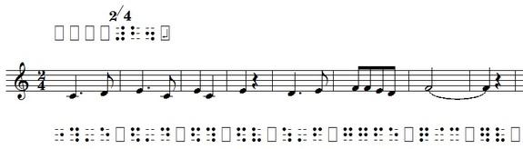 ドレミの歌の旋律楽譜の五線譜と点字楽譜